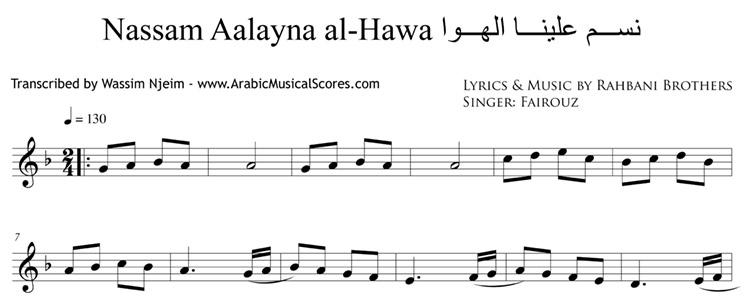 Nassam Aalayna El Hawa Lyrics